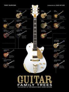 Guitar Family Trees